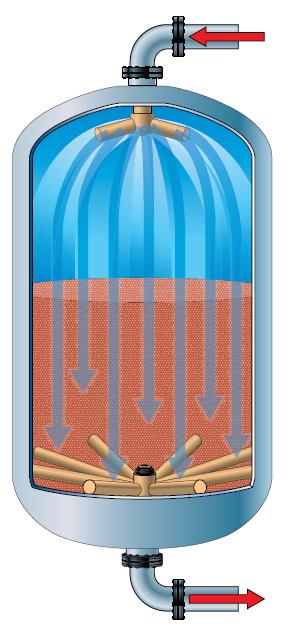 Multi-Media Backwash Filters with AquaMatic Valve Nests