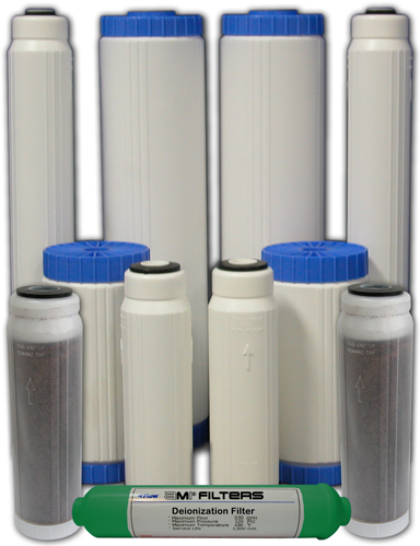 Deionization Filter Cartridges