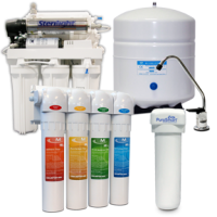 Home Reverse Osmosis Systems