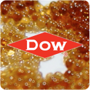DOWEX Ion Exchange Resins