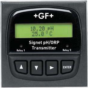 Signet Panel Mount 8750 pH ORP Transmitter