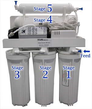 AMI Home Drinking Water Filter RO Systems with Feed Booster Pump