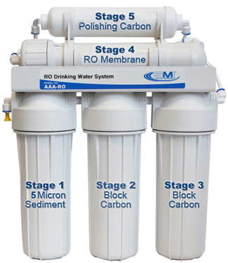 5 stage point of use reverse osmosis system