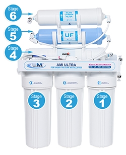 AMI Ultra Home RO and UF Water Treatment Mineral RO