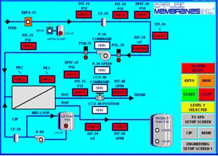 Custom PLC Programming for Seawater RO