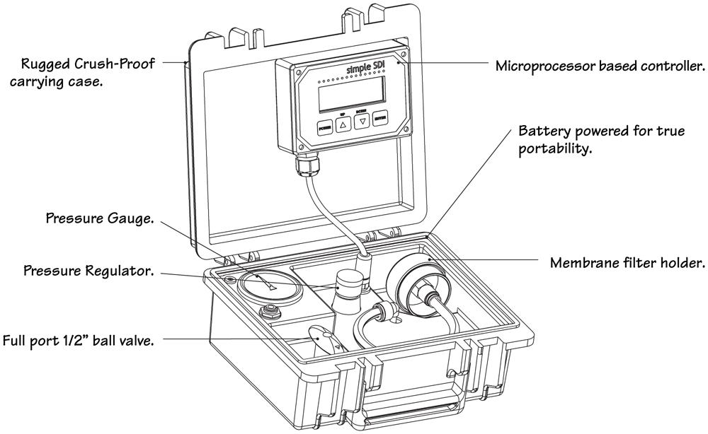 Direct SDI Portable Silt Density Index Tester