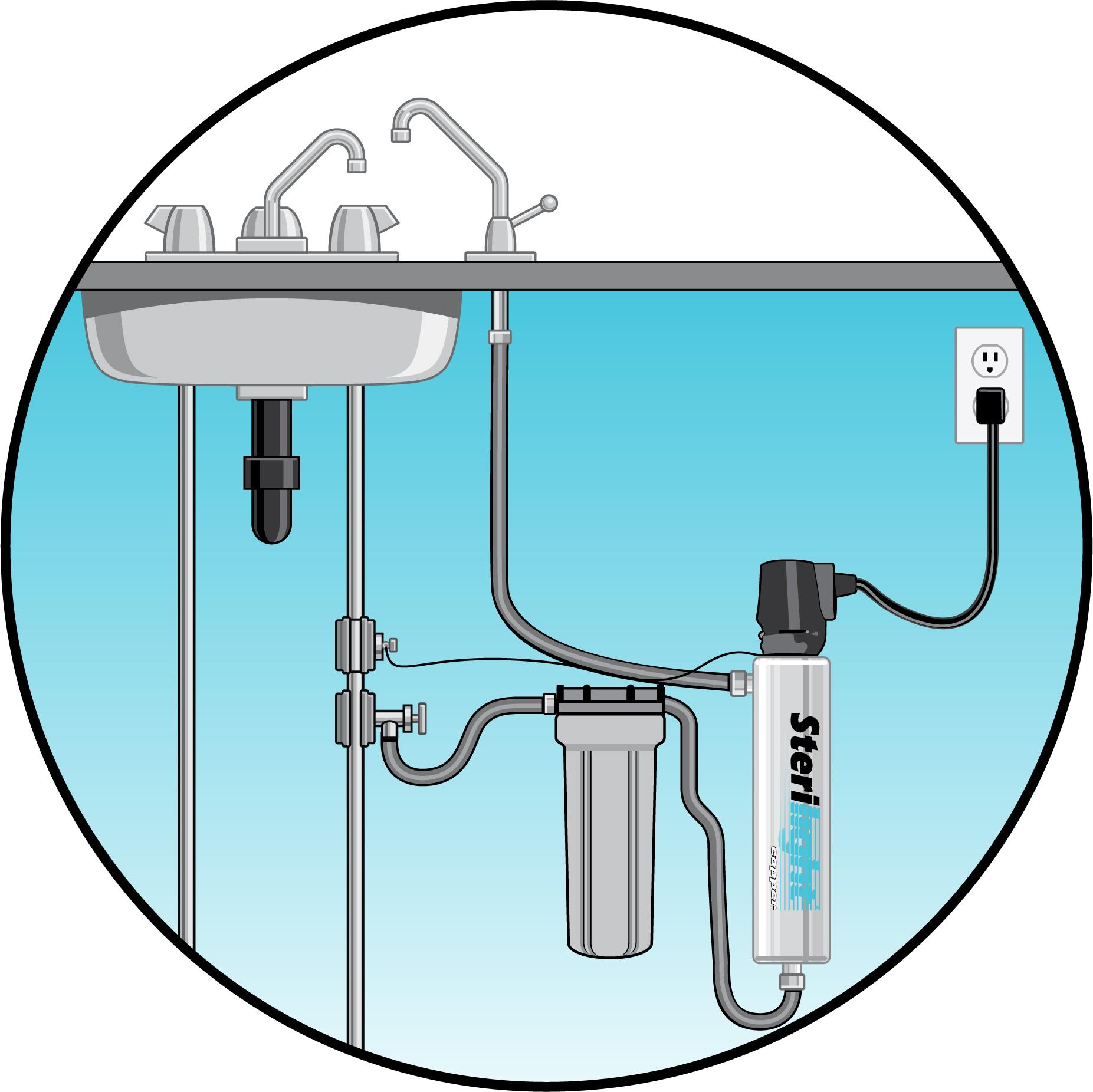 Sterilight Copper Series UV System Installation Diagram