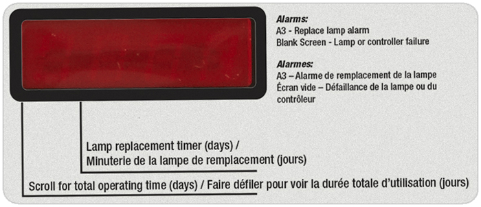 Viqua Whole-House UV System Controls