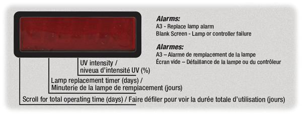 Features of Viqua Professional Series Commercial UV
